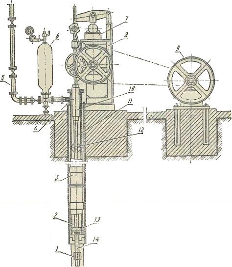 Схема установки поршневого