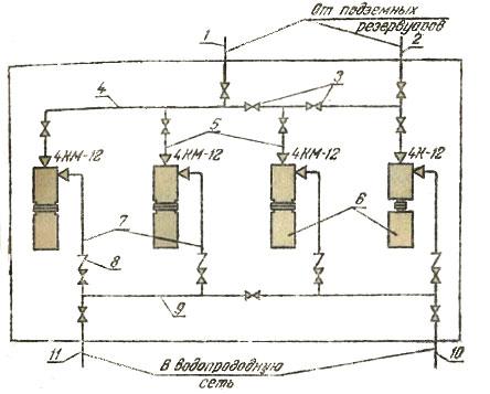 Схема насосной станции второго